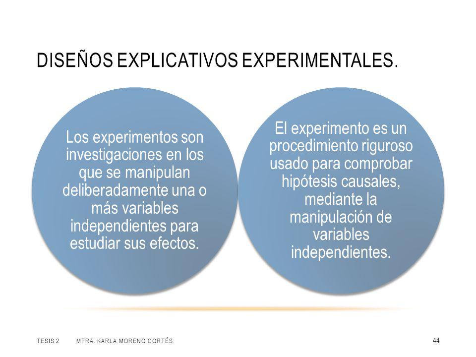 Diseños explicativos experimentales.