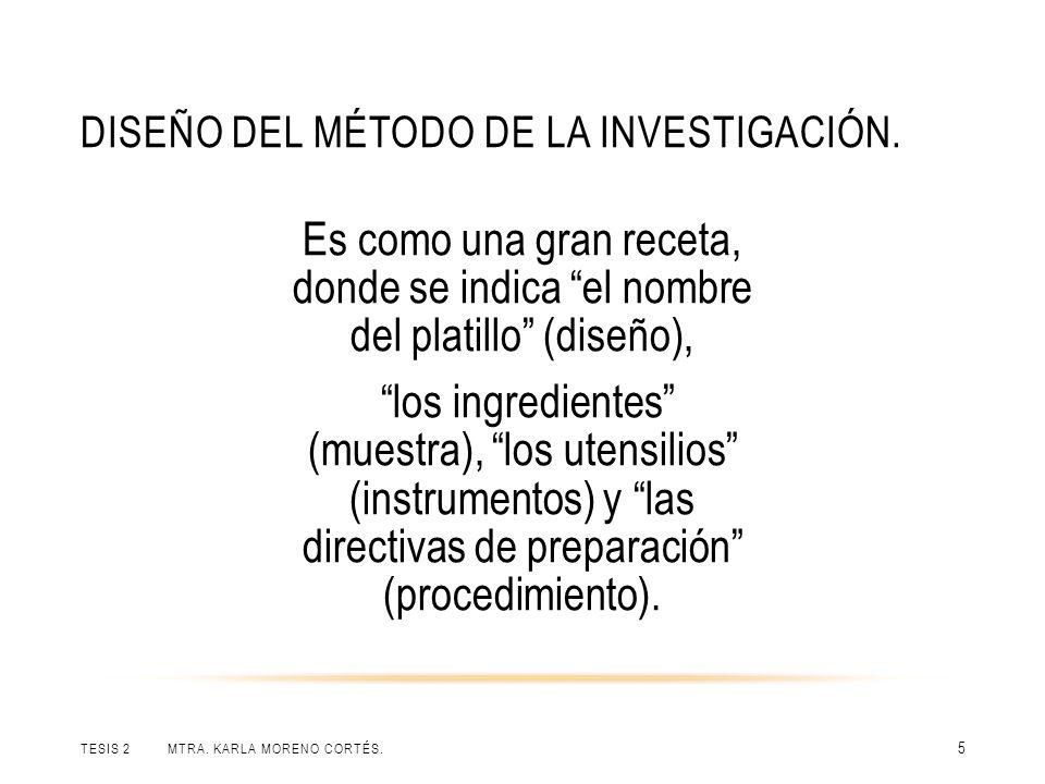 Diseño del método de la Investigación.