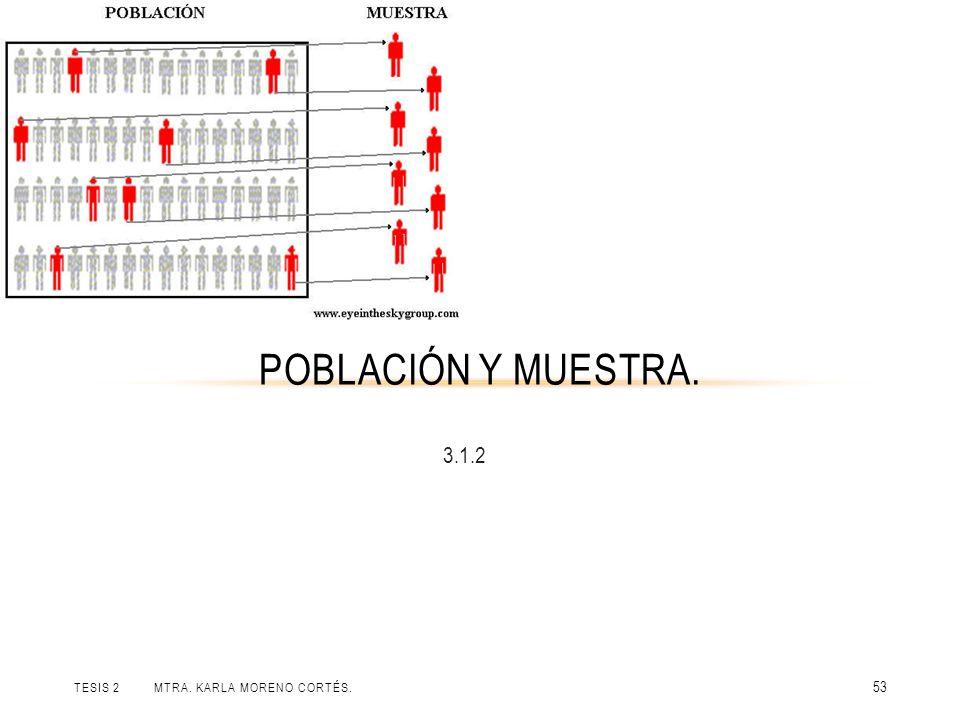 Población y muestra. 3.1.2 Tesis 2 Mtra. Karla Moreno Cortés.