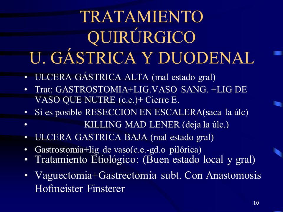 TRATAMIENTO QUIRÚRGICO U. GÁSTRICA Y DUODENAL