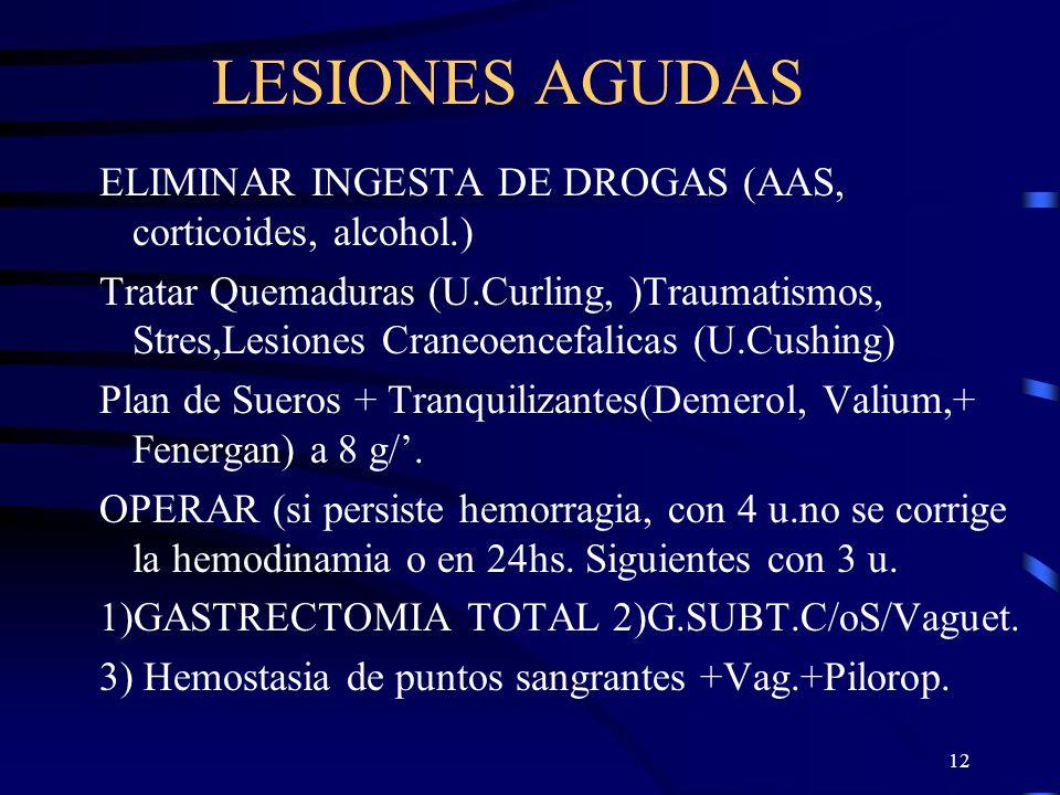 LESIONES AGUDAS