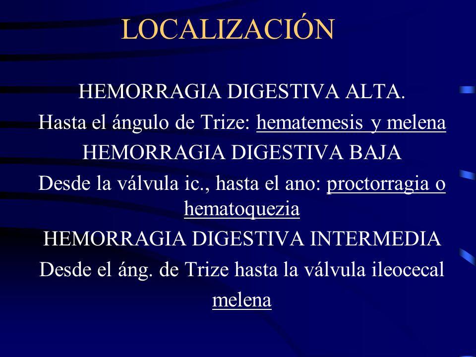 LOCALIZACIÓN HEMORRAGIA DIGESTIVA ALTA.