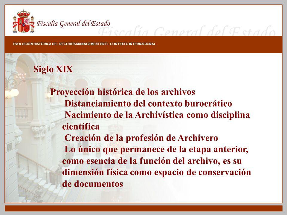 Proyección histórica de los archivos