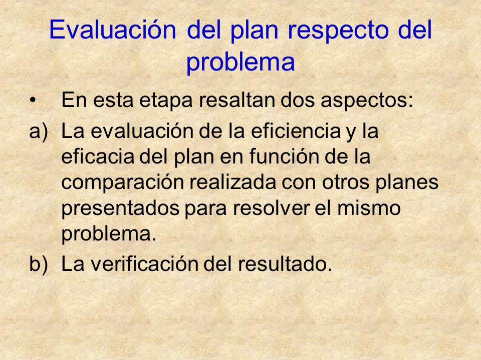 Evaluación del plan respecto del problema