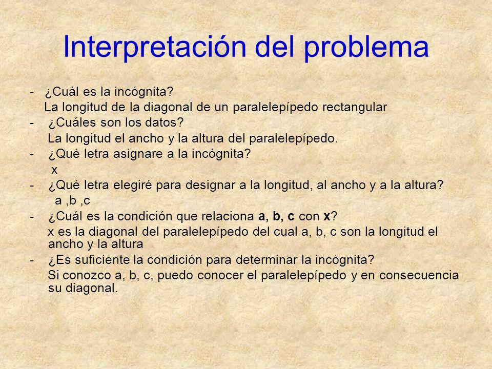 Interpretación del problema