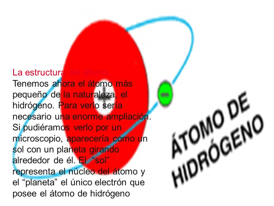 La estructura del átomo Tenemos ahora el átomo más pequeño de la naturaleza, el hidrógeno.