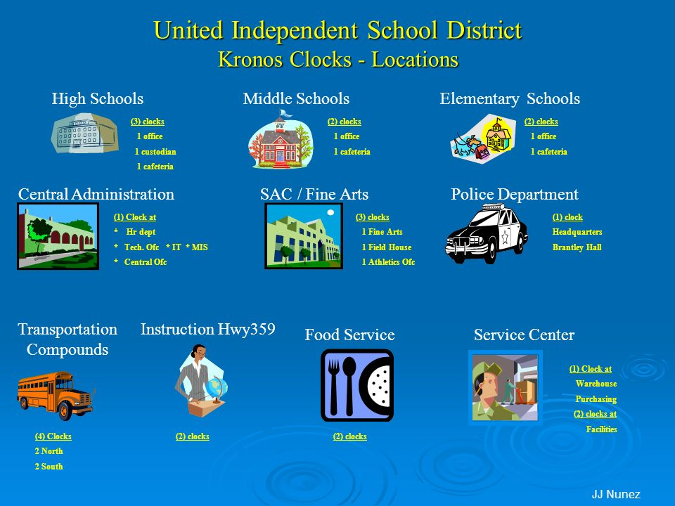 United Independent School District Kronos Clocks - Locations