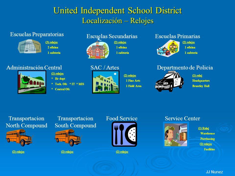 United Independent School District Localización – Relojes