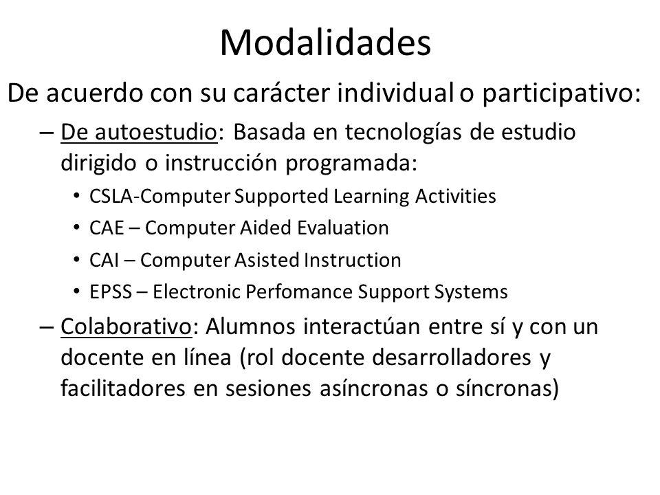 Modalidades De acuerdo con su carácter individual o participativo: