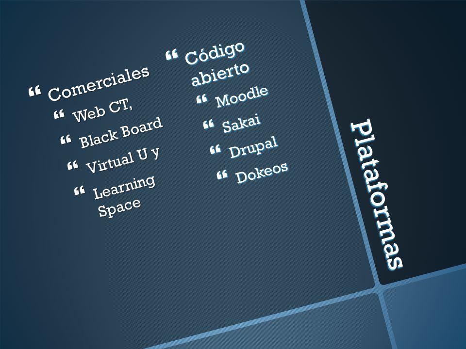 Plataformas Código abierto Comerciales Moodle Sakai Web CT, Drupal