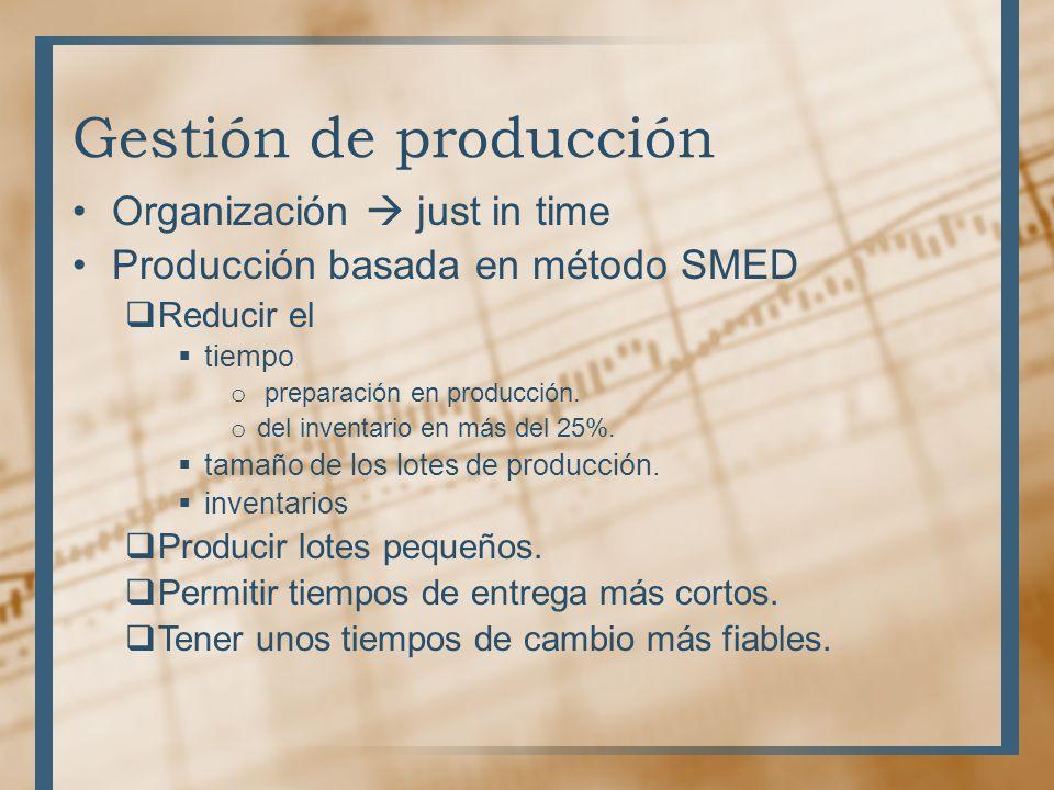 Gestión de producción Organización  just in time