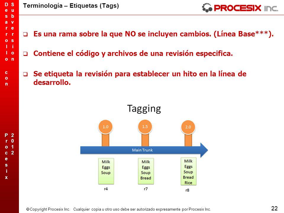 Terminología – Etiquetas (Tags)
