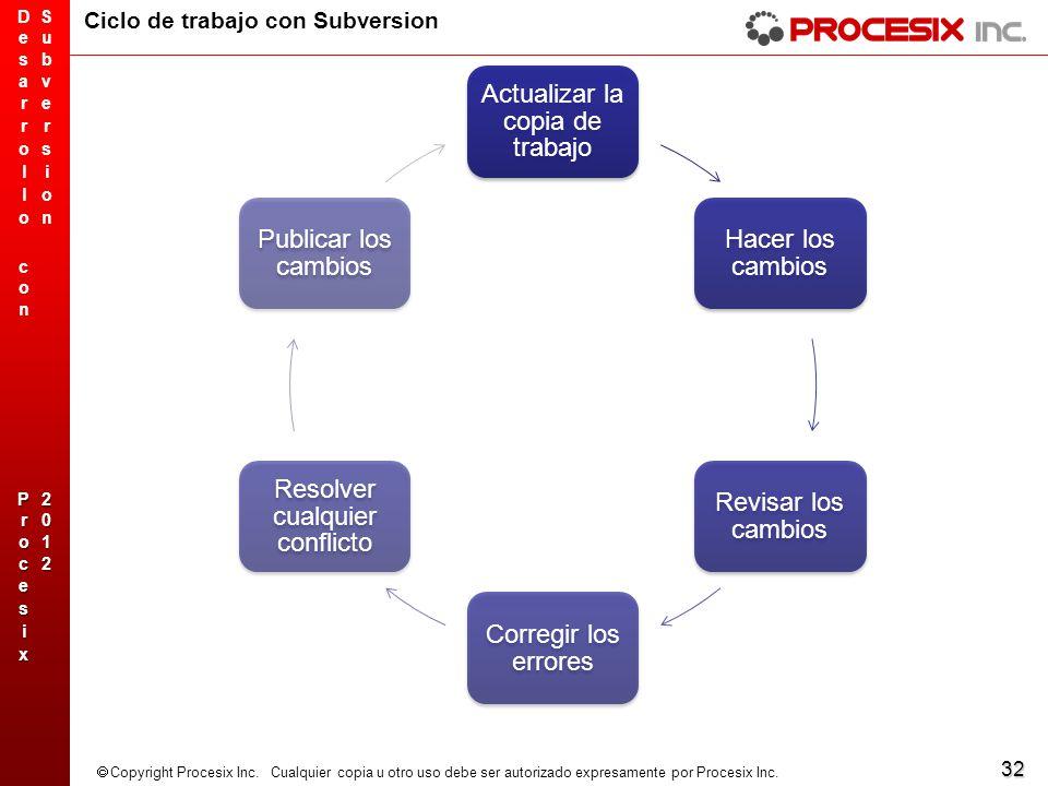 Ciclo de trabajo con Subversion