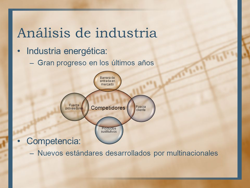 Análisis de industria Industria energética: Competencia: