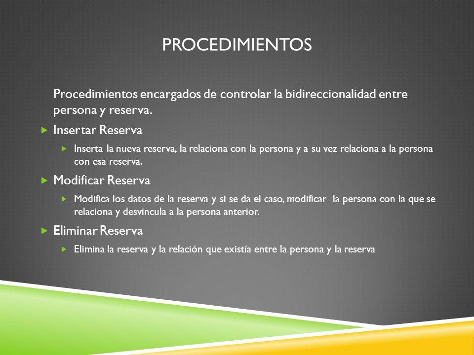 Procedimientos Procedimientos encargados de controlar la bidireccionalidad entre persona y reserva.