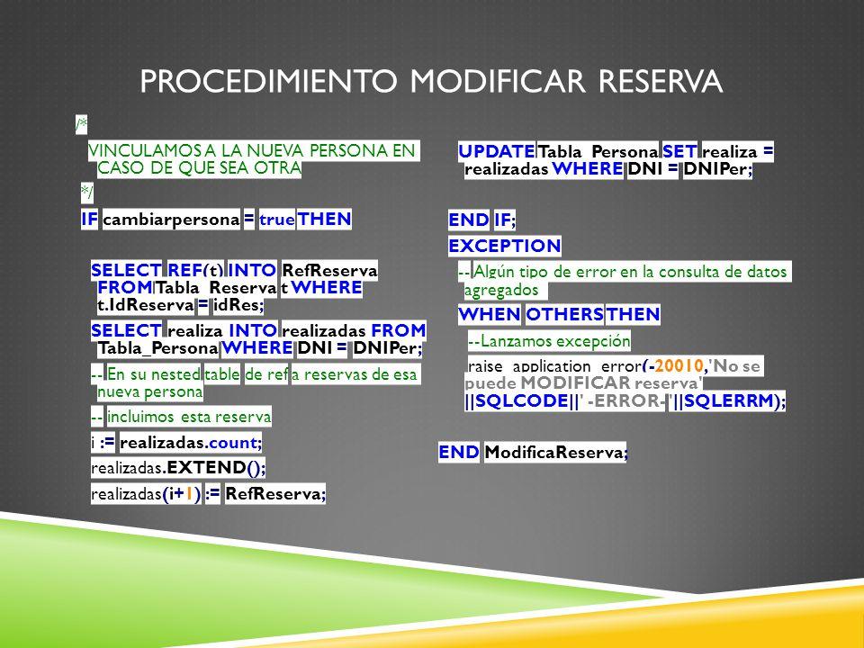 Procedimiento Modificar reserva