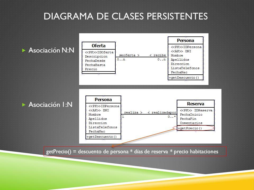 DIAGRAMA DE CLASES PERSISTENTES