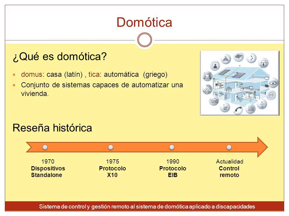 Domótica ¿Qué es domótica Reseña histórica