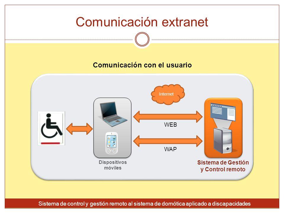 Comunicación extranet