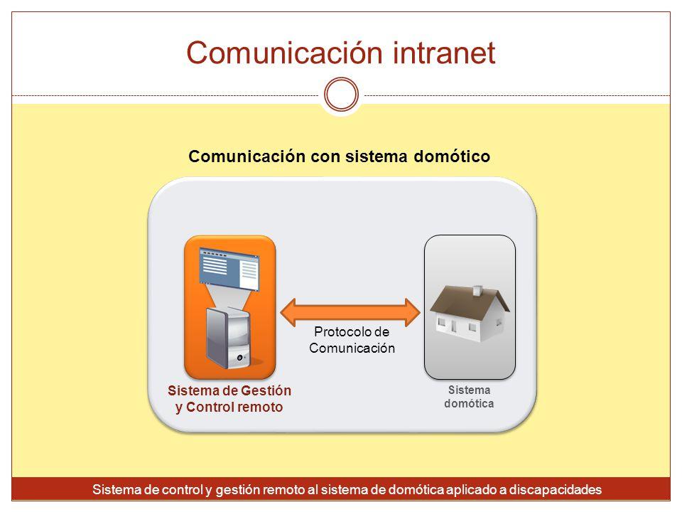Comunicación intranet