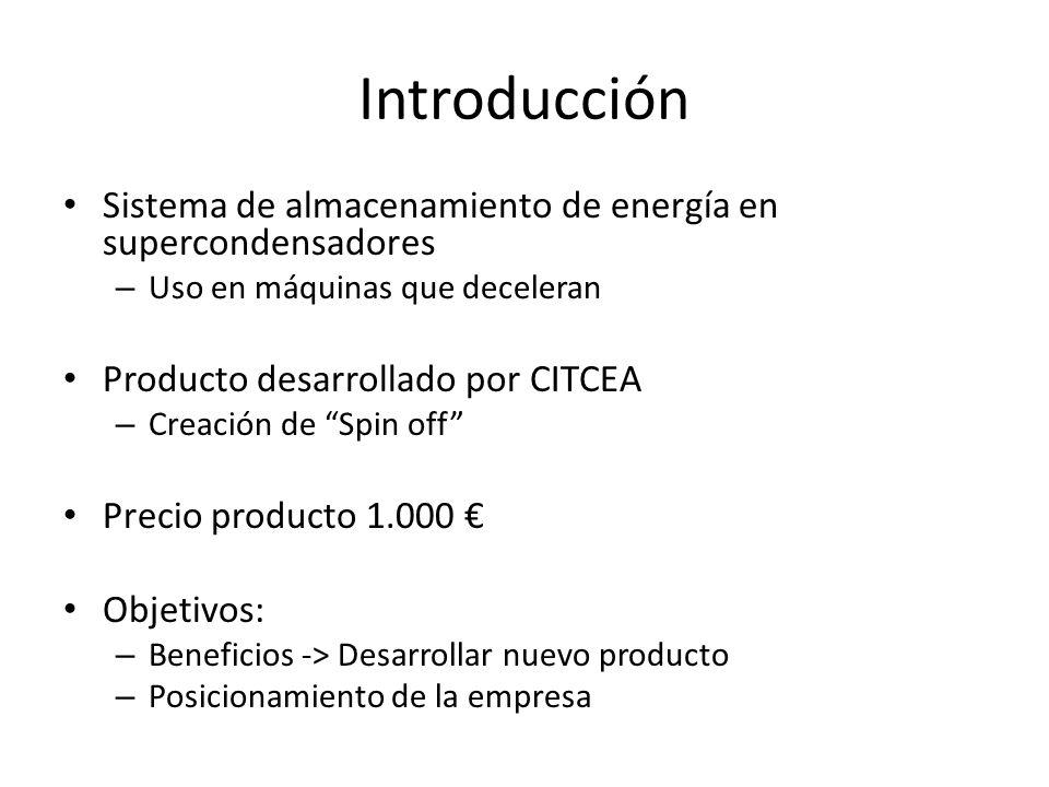 Introducción Sistema de almacenamiento de energía en supercondensadores. Uso en máquinas que deceleran.