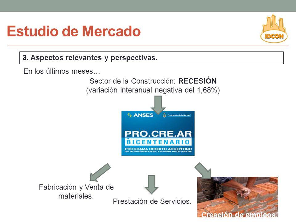 Estudio de Mercado 3. Aspectos relevantes y perspectivas.