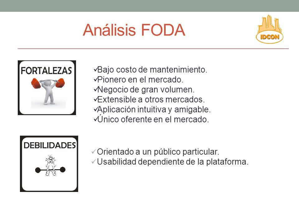 Análisis FODA Bajo costo de mantenimiento. Pionero en el mercado.