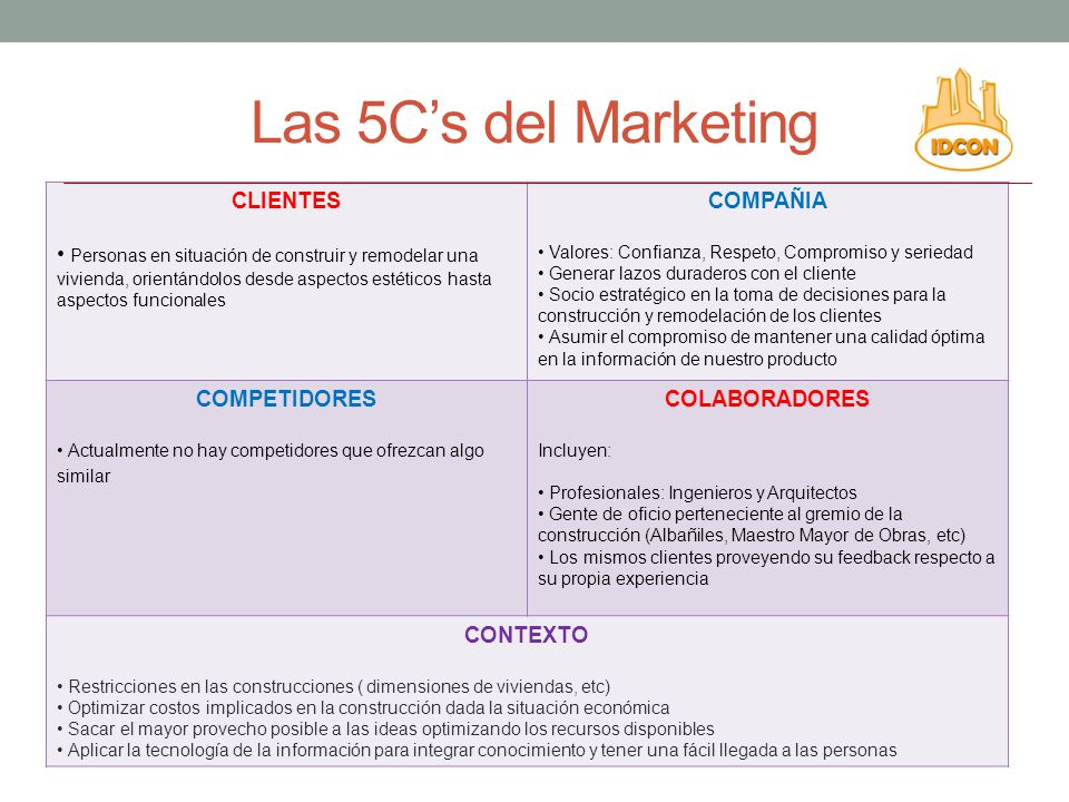 Las 5C's del Marketing CLIENTES