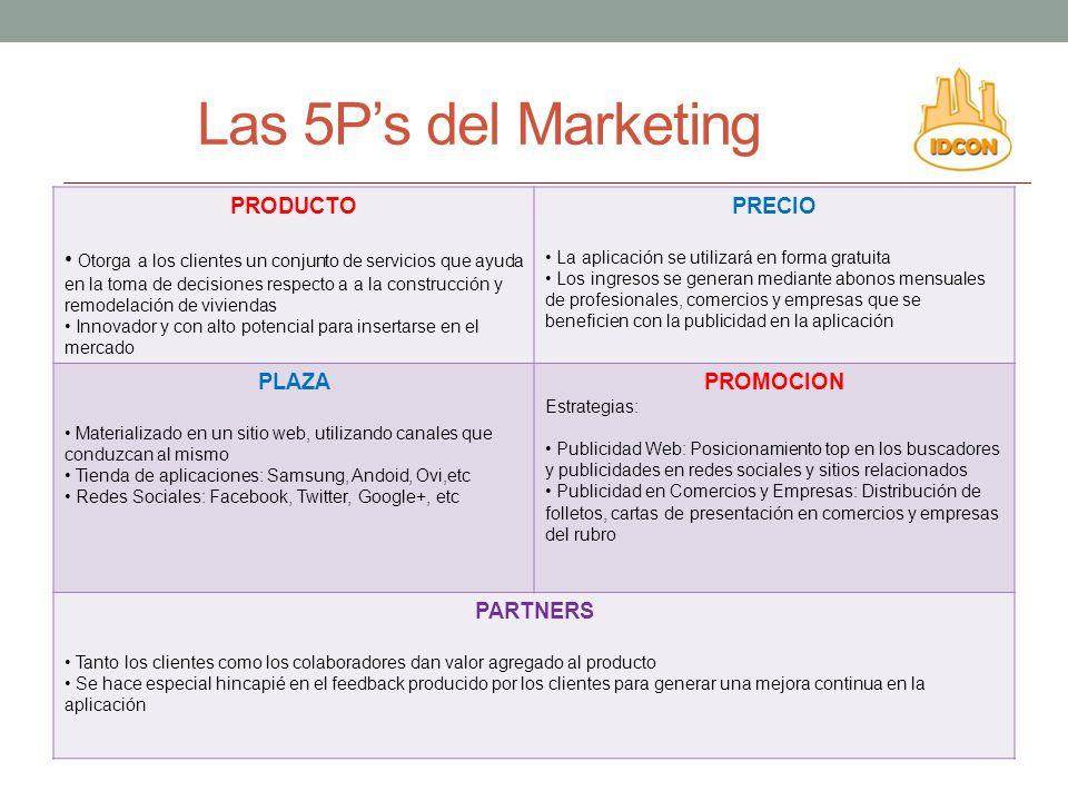 Las 5P's del Marketing PRODUCTO