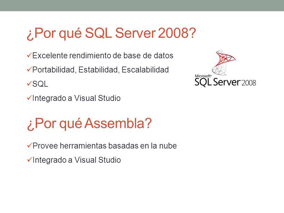 ¿Por qué SQL Server 2008 ¿Por qué Assembla