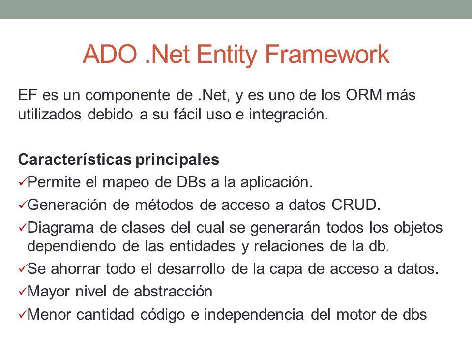 ADO .Net Entity Framework