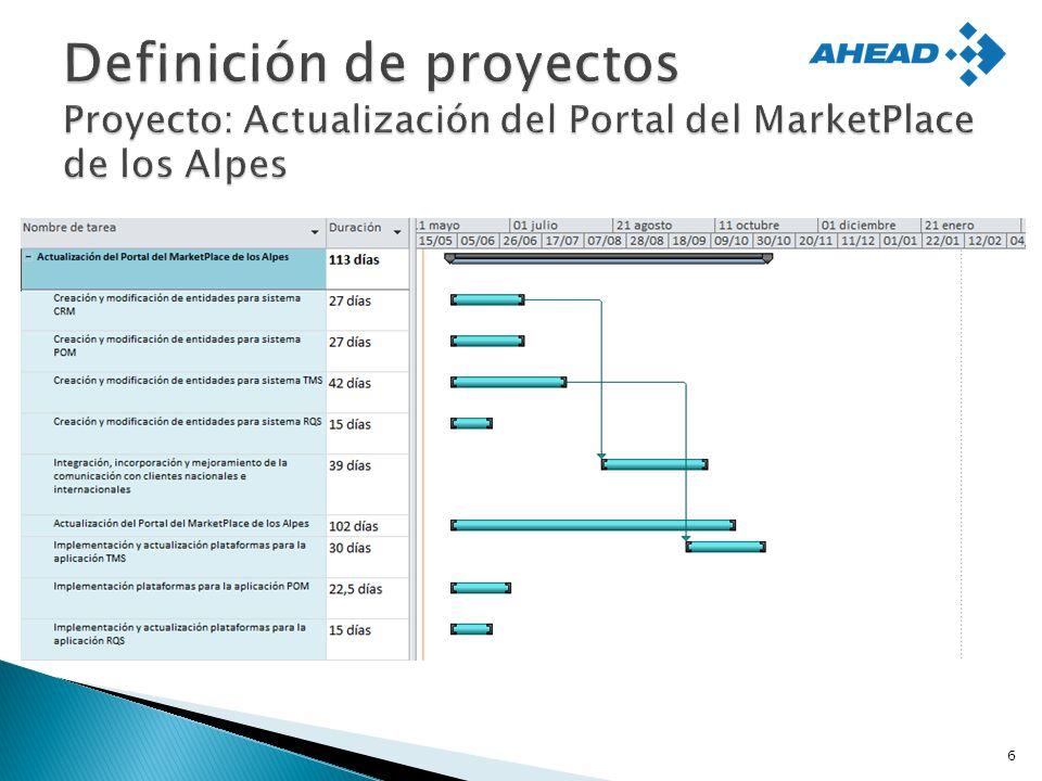 Definición de proyectos Proyecto: Actualización del Portal del MarketPlace de los Alpes
