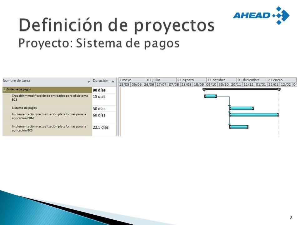Definición de proyectos Proyecto: Sistema de pagos