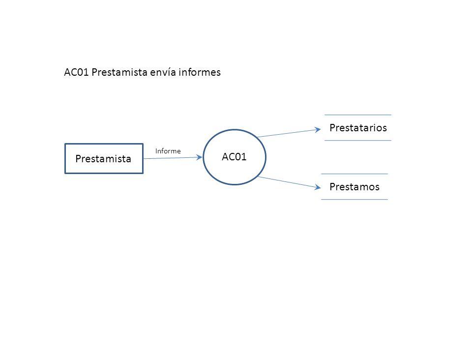 AC01 Prestamista envía informes
