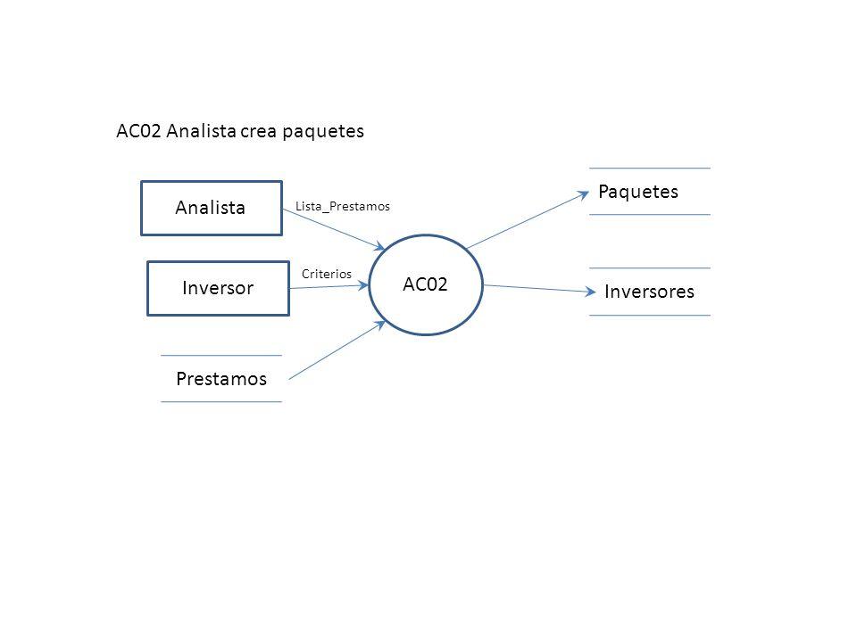 AC02 Analista crea paquetes