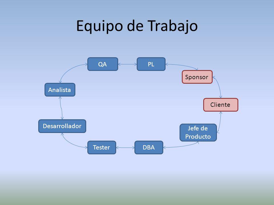 Equipo de Trabajo QA PL Sponsor Analista Cliente Desarrollador