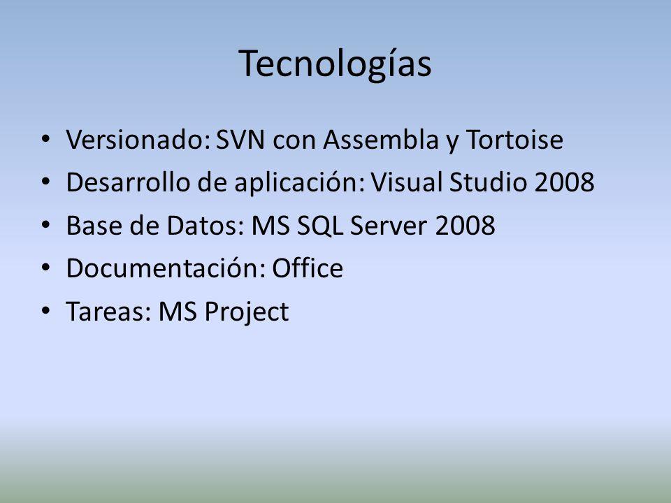 Tecnologías Versionado: SVN con Assembla y Tortoise