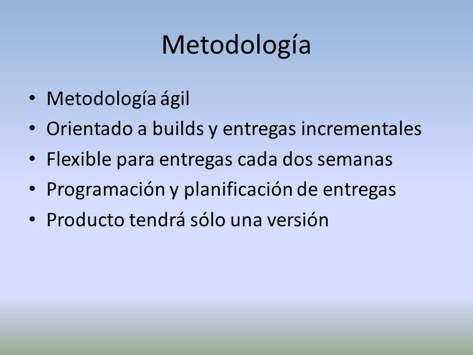 Metodología Metodología ágil