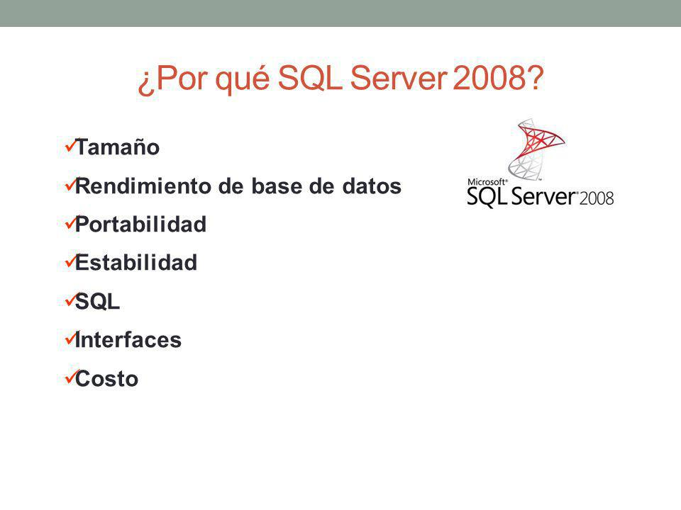 ¿Por qué SQL Server 2008 Tamaño Rendimiento de base de datos