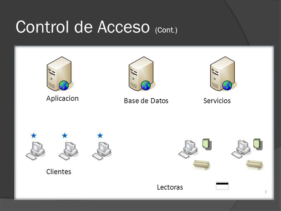 Control de Acceso (Cont.)