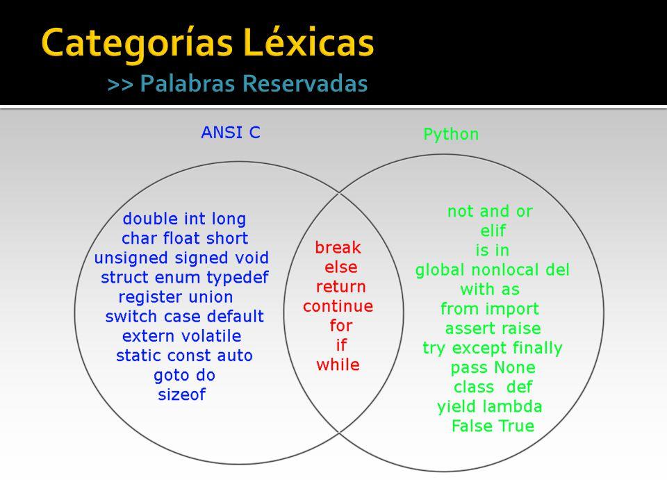 Categorías Léxicas >> Palabras Reservadas
