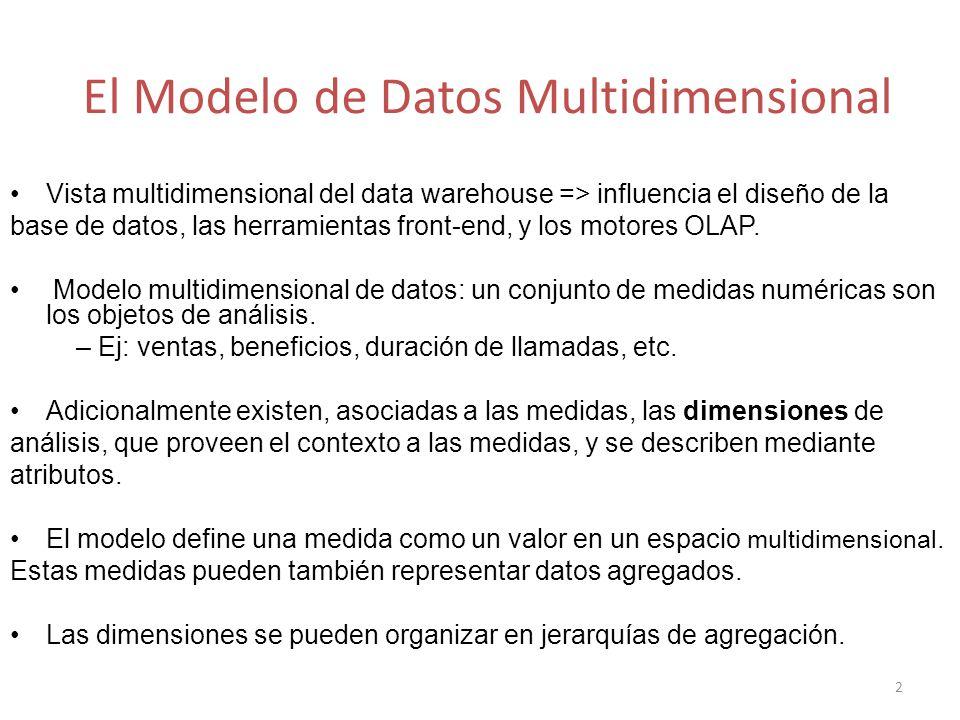 El Modelo de Datos Multidimensional