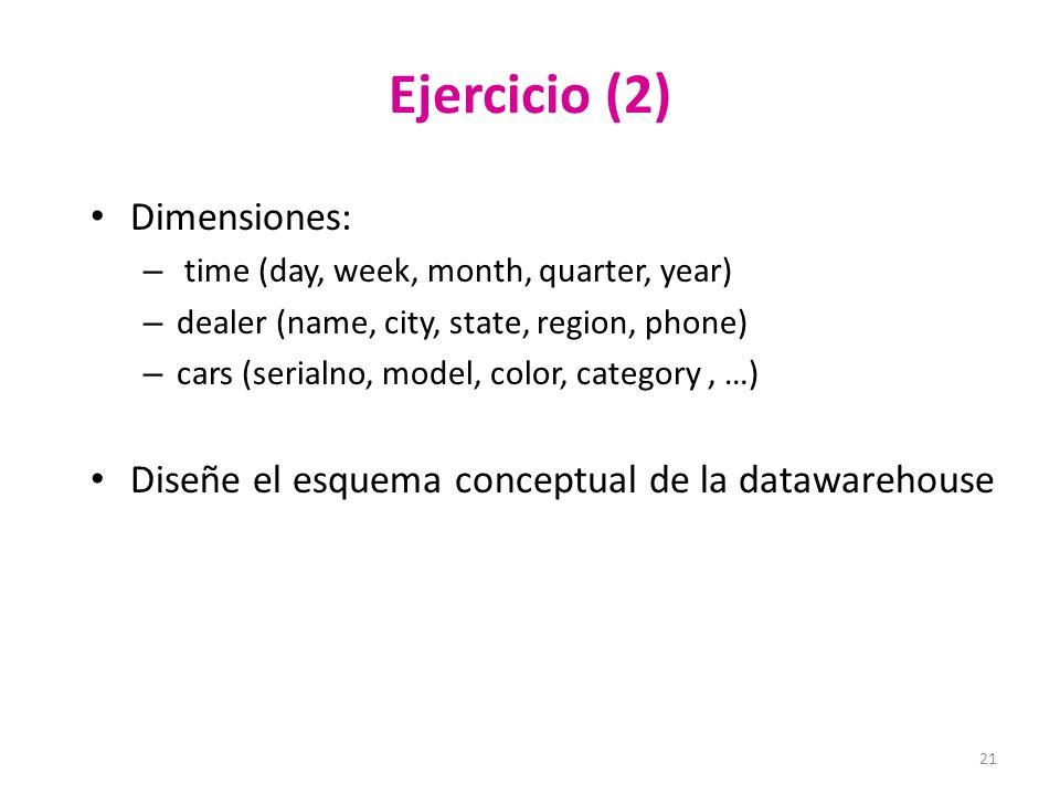 Ejercicio (2) Dimensiones: