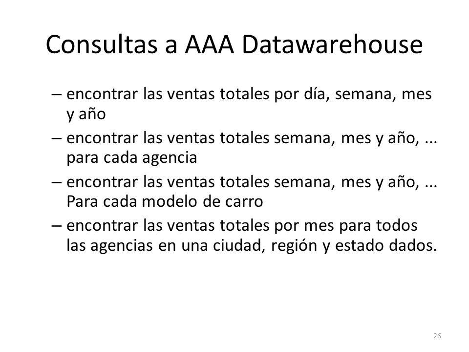 Consultas a AAA Datawarehouse