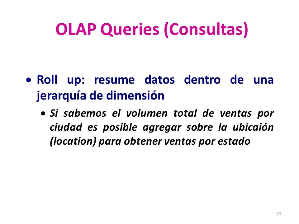 OLAP Queries (Consultas)