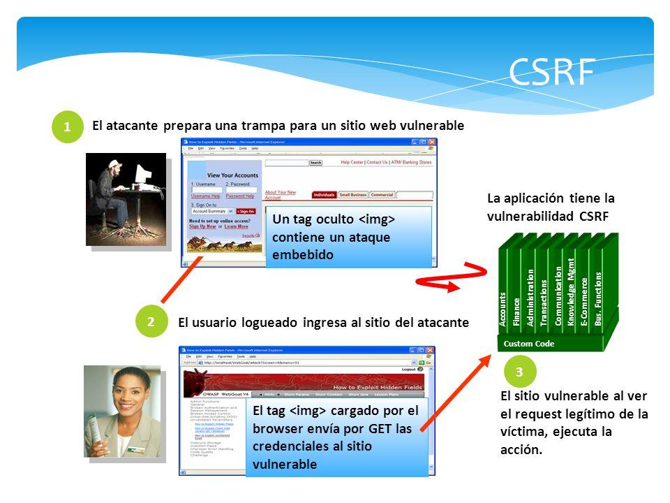 CSRF 1 El atacante prepara una trampa para un sitio web vulnerable