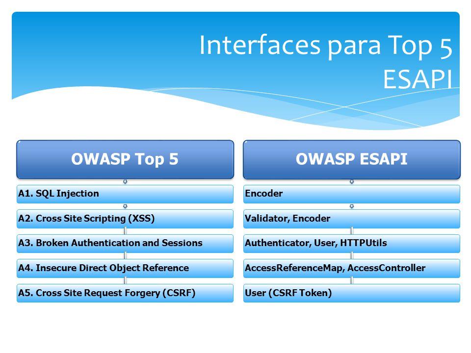 Interfaces para Top 5 ESAPI OWASP Top 5 OWASP ESAPI A1. SQL Injection