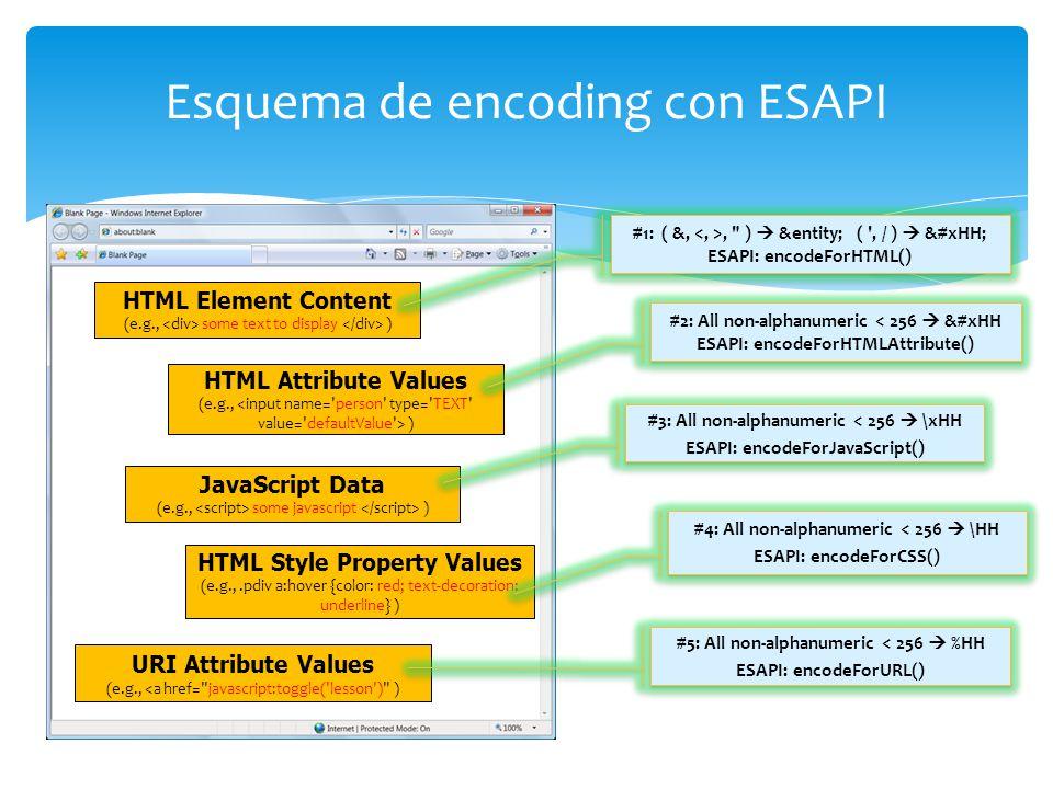 Esquema de encoding con ESAPI