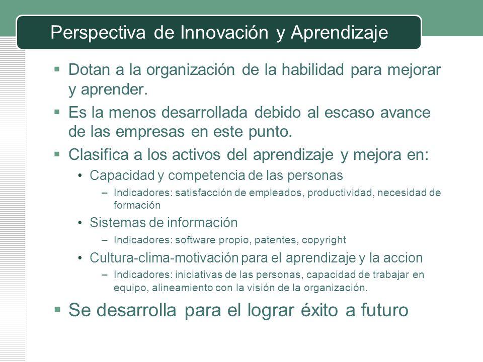 Perspectiva de Innovación y Aprendizaje