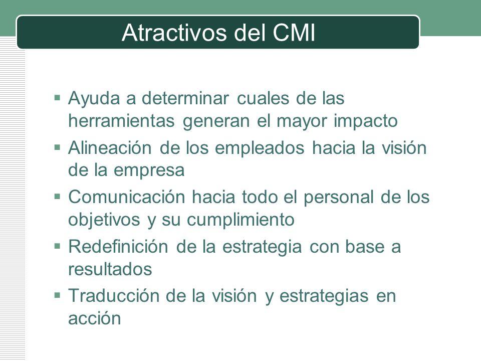 Atractivos del CMI Ayuda a determinar cuales de las herramientas generan el mayor impacto. Alineación de los empleados hacia la visión de la empresa.
